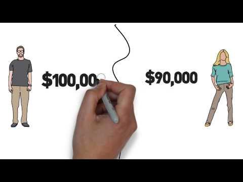 TSP Investing