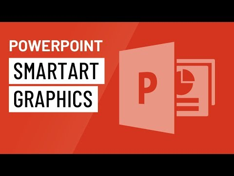 PowerPoint 2016: SmartArt Graphics