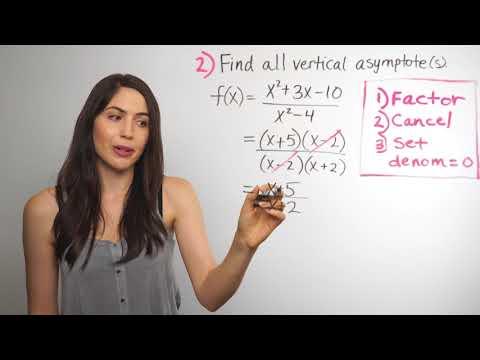 Vertical Asymptotes... How? (NancyPi)