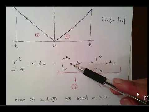 Integration of Absolute Value Functions