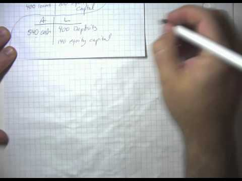 Money Part 3 Balance Sheet and Leverage Ratio