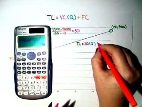 Total Cost Example