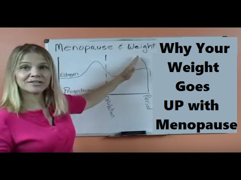 Menopause and Weight Gain Simplified