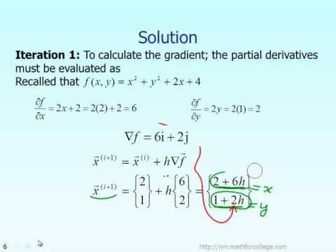 Lecture: Multi Dimensional Gradient Methods in Optimization -- Example Part 1 of 2