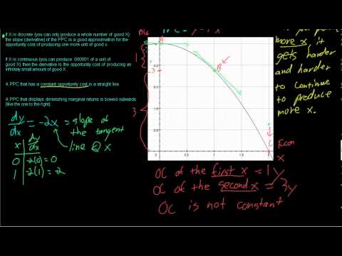 Opportunity Cost and the Derivative of the PPC Part 2