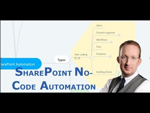SharePoint No-Code Automation Types
