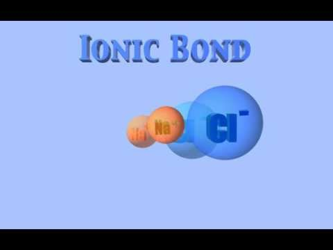 Ionic Bond 3D Animation
