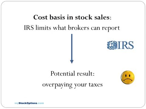 Tax Return Reporting of Company Stock Sales: How To Avoid Overpaying Taxes
