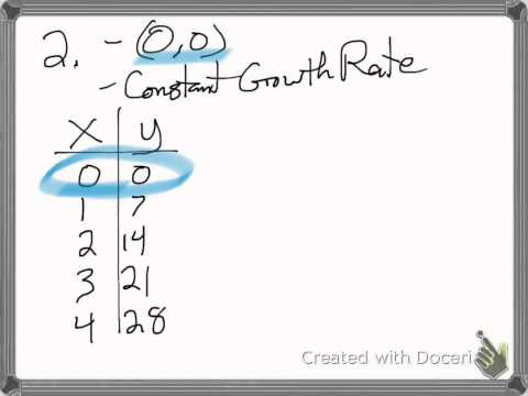 identifying if a table is proportional
