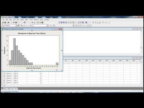 Histogram for Numerical Data in Minitab