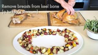 How To Spatchcock A Turkey