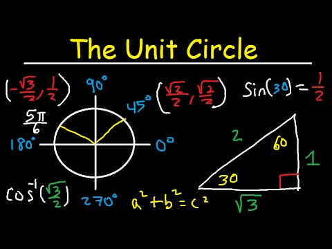 Unit Circle Trigonometry - Sin Cos Tan - Radians & Degrees
