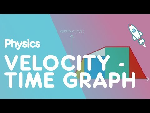 Area Under Velocity Time Graphs | Force| Physics | FuseSchool