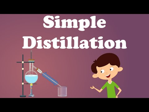 Simple Distillation | It's AumSum Time