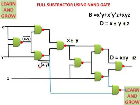 IMPLIMENTATION OF FULL SUBTRACTOR USING NAND GATE