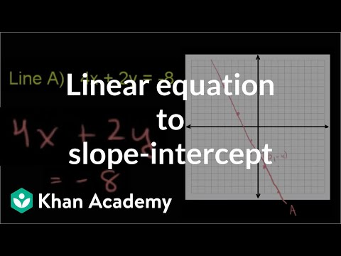 Converting linear equations to slope-intercept form | 8th grade | Khan Academy