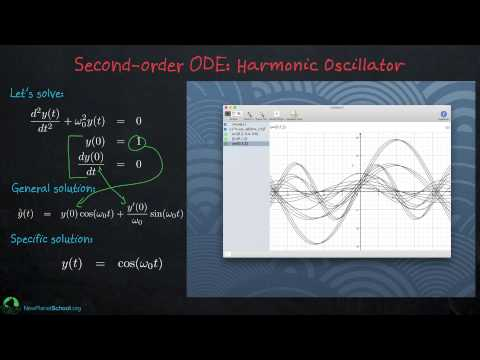 Mac Grapher: Differential Equations