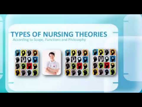 NURSING THEORY,IT'S TYPES AND ANALYSIS