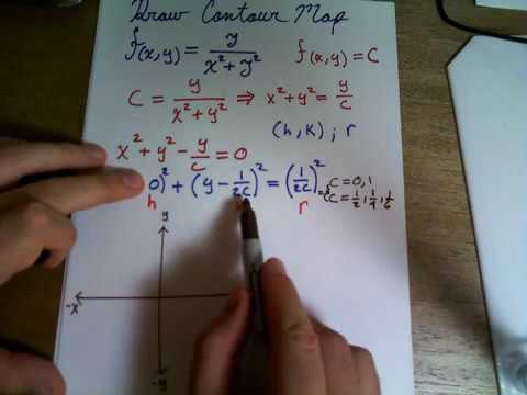 Draw a contour map of the function showing several level curves. f(x,y)=y/(x^2+y^2