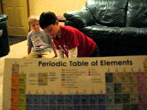 Garrett Periodic Table 1-36
