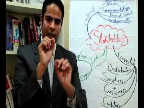 How To Develop A Marketing Strategy in Four Steps (Quick tips) - Part One - ARABIC.flv