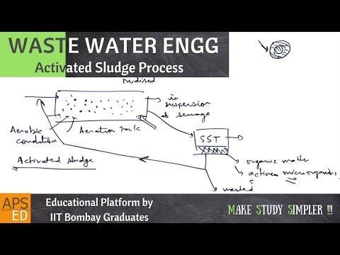 Activated Sludge Process (ASP) | Waste Water Engineering