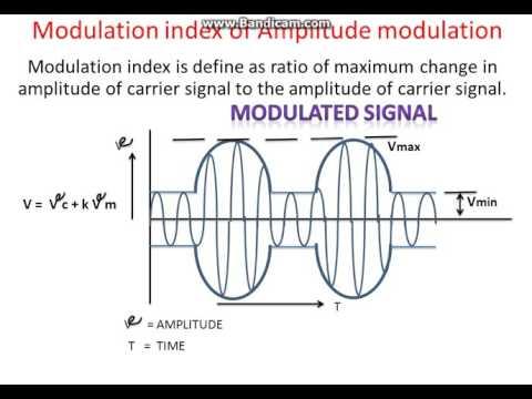LEARN AND GROW !! MODULATION INDEX(EXPLAIN) !