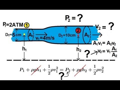 Physics Fluid Flow (2 of 7) Bernoulli's Equation