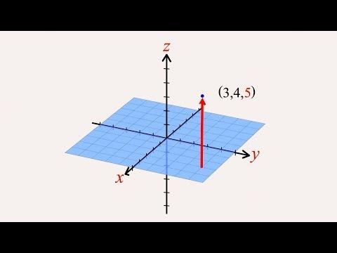 Algebra 11 - Cartesian Coordinates in Three Dimensions