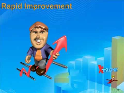 Improving Business Performance with Ease - Part I