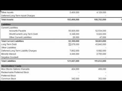 Long Term Debt on the Balance Sheet