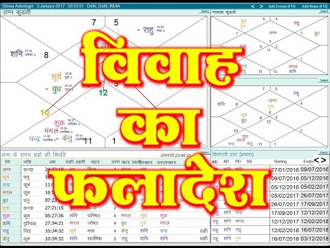 How to the predict the Timing of Marriage ? || विवाह का फलादेश || - hindi