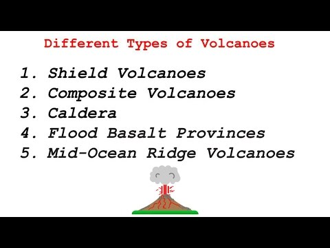 Types of Volcanoes | Characteristics and Classification