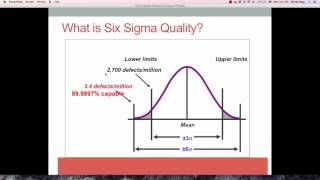 The Overview of Six Sigma Quality (DPMO)