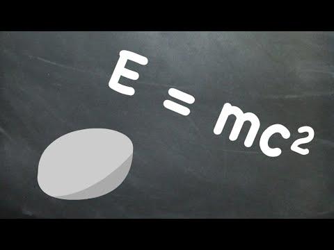 SR4: Mass-Energy Equivalence - E=mc²