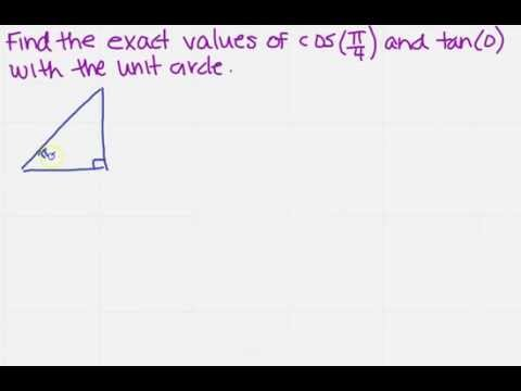find exact values of cos and tan using the unit circle