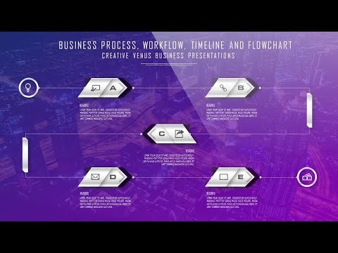 How To Design Business Industrial Process Flowchart Workflow in Microsoft Office 365 PowerPoint PPT
