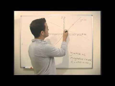 Maths - Algebra - Straight Line Graphs (y=mx +c)