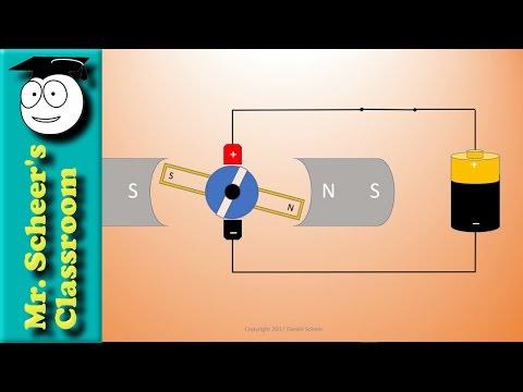 Understanding: Electric Motor Design