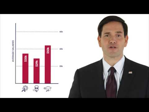 America's Education System Needs A Disruption | Marco Rubio for President