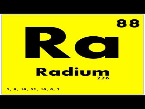 STUDY GUIDE: 88 Radium | PeriodicTable of Elements