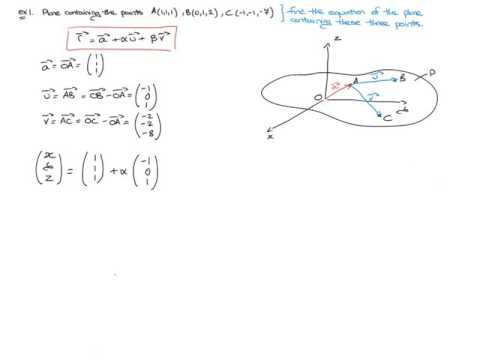 How to find the Vector Equation of a Plane (video 2)