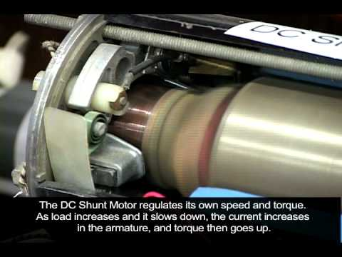 Example of a DC Shunt Motor