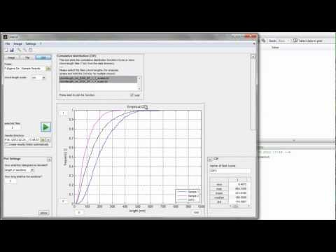 Introduction to Linecut for Matlab (3) - CDF