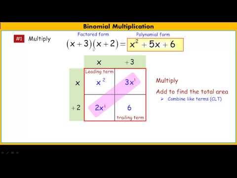Binomial Multiplication using the area model