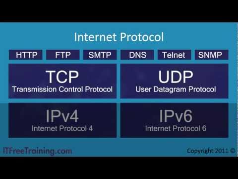 Introduction to IP for WIndows 7