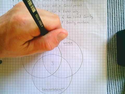Venn Diagrams - 3 Groups (Example 1)