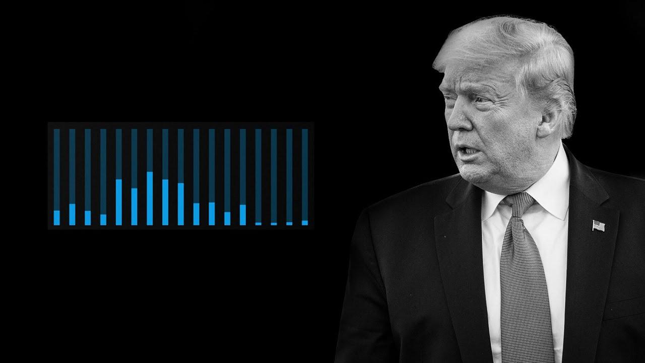 Trump's full phone call with Georgia secretary of state (Audio)