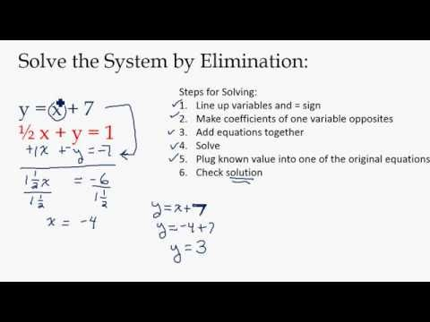 The Elimination Method - Solve a System of Linear Equations