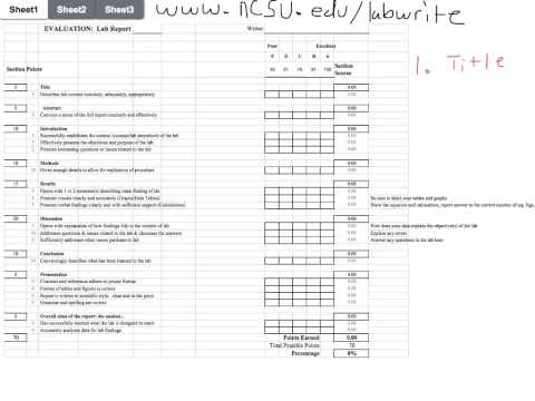 AP chem lab notebook rubric